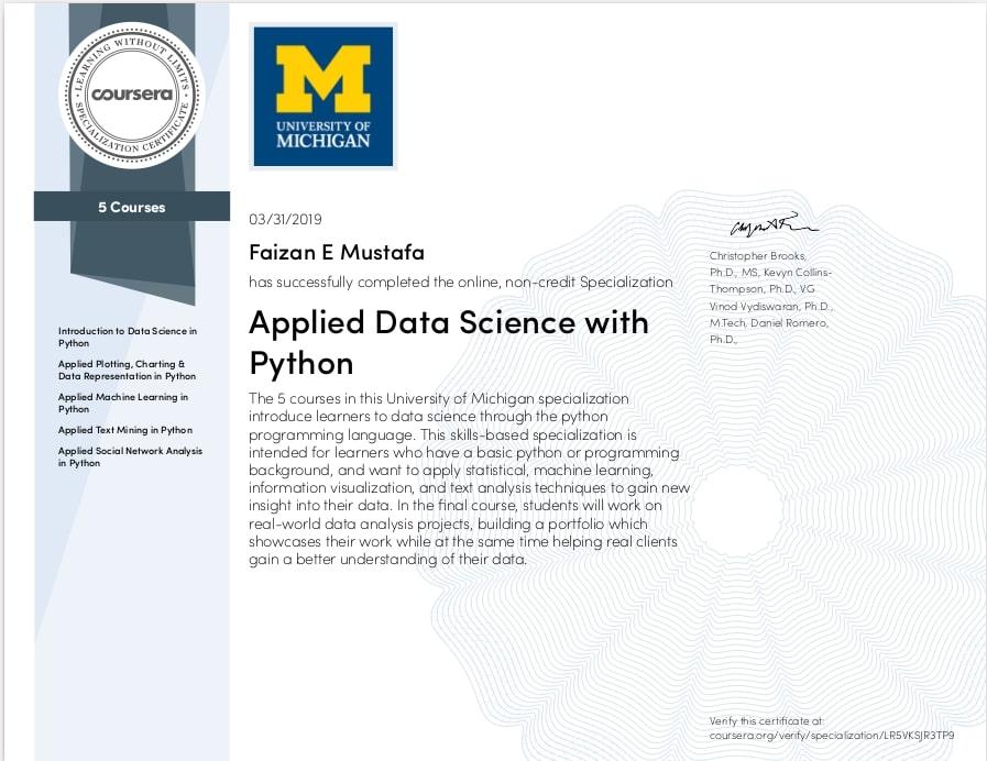 certificates faizan mustafa applied